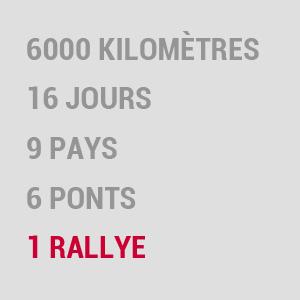 encart-chiffres clés 6 bridges rally